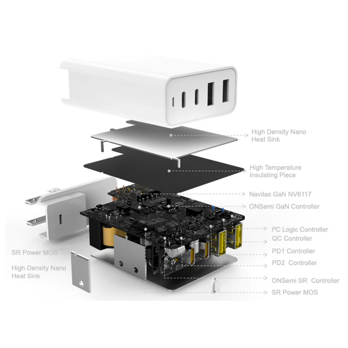 HyperJuice GaN 100W USB-C Charger